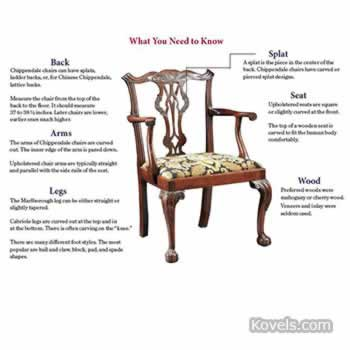 Chair Styles — Chippendale